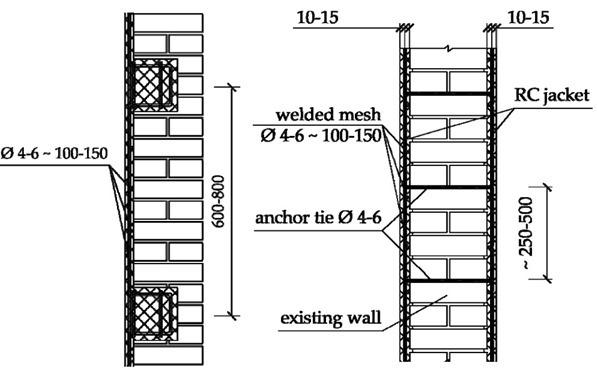 STRENGTHENING OF MASONRY WALLS