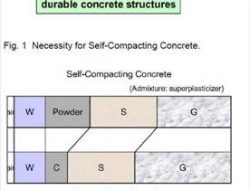 SELF COMPACTING CONCRETE WITH TESTS