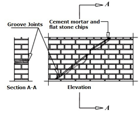 Repair of large cracks in concrete and masonry walls