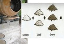 what are the factors affecting the choice of concrete mix design