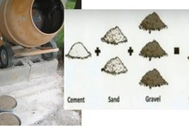 What are the Factors Affecting the Choice of Concrete Mix Design?
