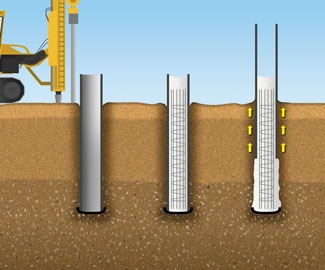 Types of piles based on construction method for Foundation pilings