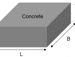 Methods of Measurement of Concrete Formworks for Payment Calculation