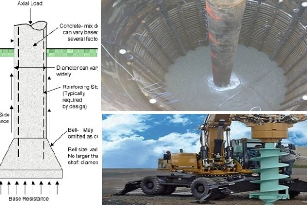 What is Drilled Pier? Construction of Drilled Pier