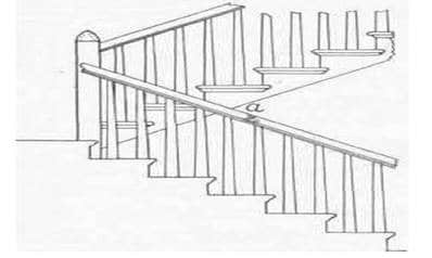 Half turn stairs - Dog legged
