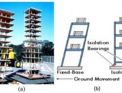 SEISMIC RETROFITTING TECHNIQUES FOR CONCRETE STRUCTURES