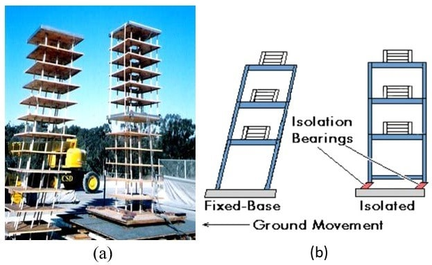 Base Isolated Structures (a)Model Under Test, (b) Diagrammatical Representation