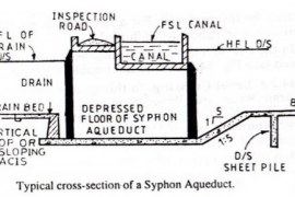 CROSS DRAINAGE WORKS AND ITS TYPES