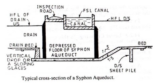 Cross Drainage Works - Syphone Aqueduct Cross-Section