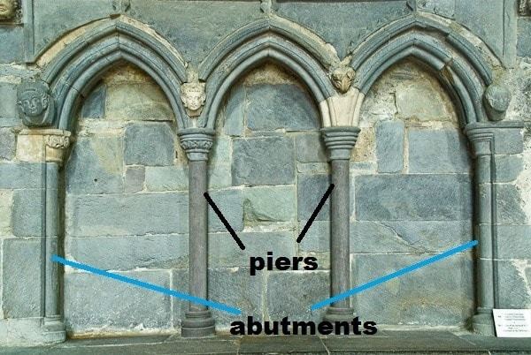 Piers and Abutments of an Arch