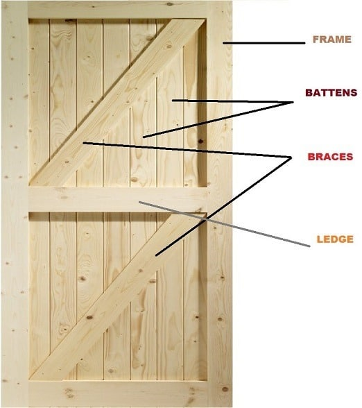 Battened, ledged, braced and framed door