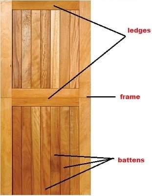 Battened ledged and framed door  sc 1 st  The Constructor & 18 Types of Doors Used in Building Works