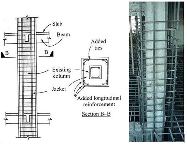 Column Jacketing