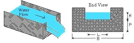 flow over weir Weir structures are utilized as a part of channel, flow, and store  weirs head  magnification factor can be changed over to flow lessening factor and the other.