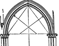 Two Centered Arches