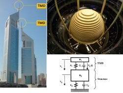 Tuned Mass Damper – Components, Working and Applications