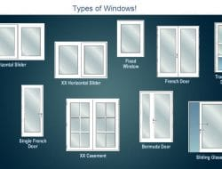 DIFFERENT TYPES OF WINDOWS USED IN BUILDINGS