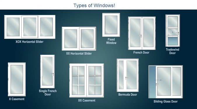 & TYPES OF WINDOWS USED IN BUILDING CONSTRUCTION