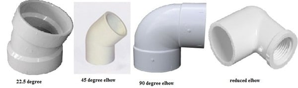 Types of Pipe Fittings - Elbow