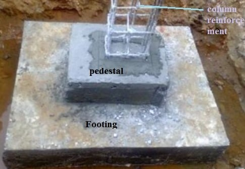 What Is Concrete Pedestal Construction And Uses Of Pedestals