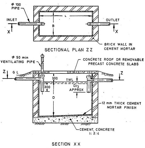 Plant Precast Concrete Septic Tank Construction : Septic tank components and design of based