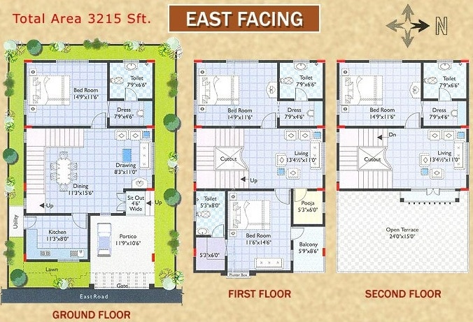Vastu shastra for building construction benefits tips for Apartment plans as per vastu