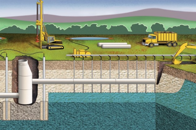 Methods of Dewatering Excavations at Construction Site
