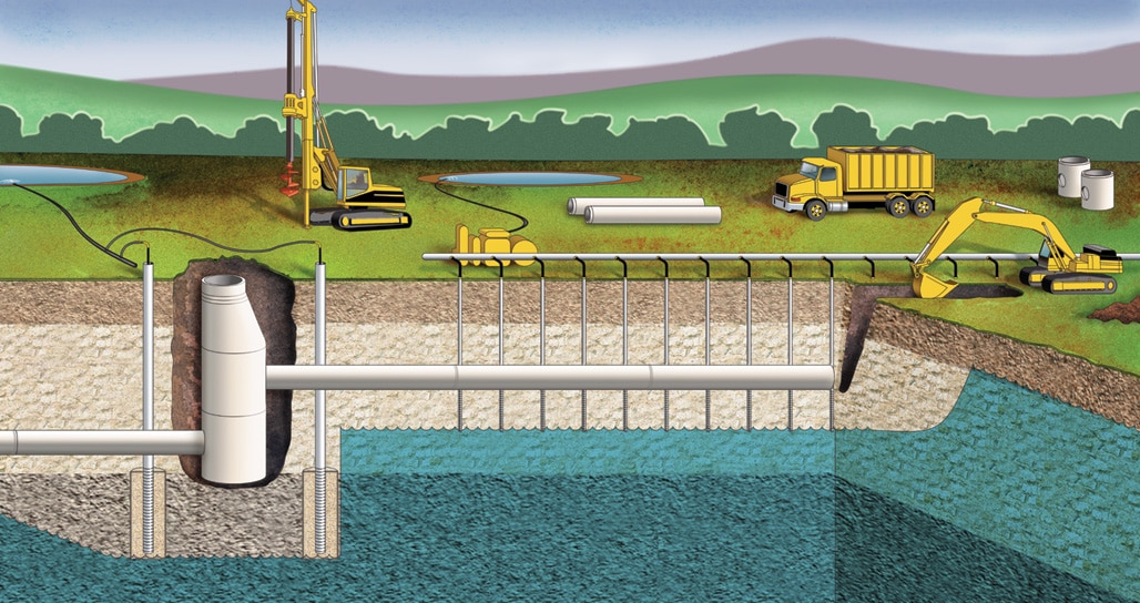 Dewatering methods for excavations at construction sites