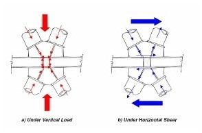 Diagrid Structural System Node Design