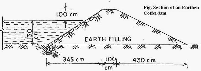 Earthen Cofferdam Typical Construction Details