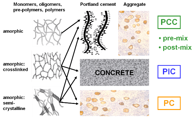 polymer-concrete-repair