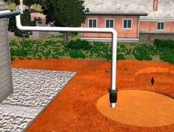 How to Recharge Underground Water using Rainwater Harvesting?