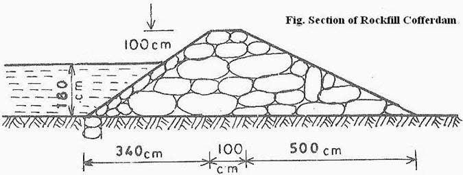 Types of Cofferdams- Rockfill Cofferdam