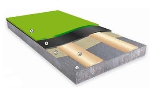 Anti Static Flooring Service : Anti static epoxy flooring beste awesome inspiration