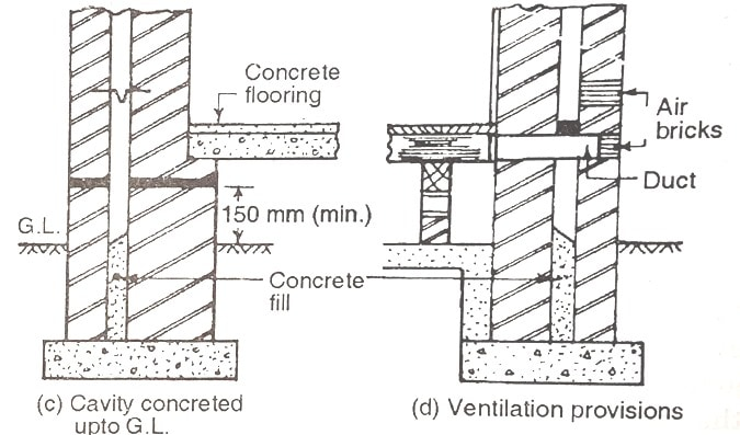 what is a cavity wall  construction and advantages of