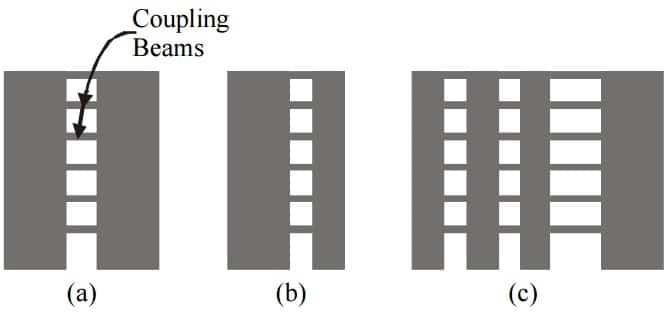 Examples of Coupling Beam in Structures