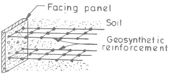 Soil Reinforcement using Geosynthetics