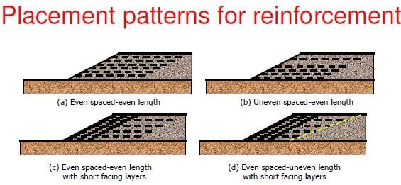 geosynthetics-used-for-soil-reinforcement