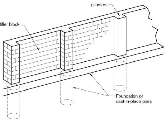 Typical Masonry Pilaster Retaining Wall