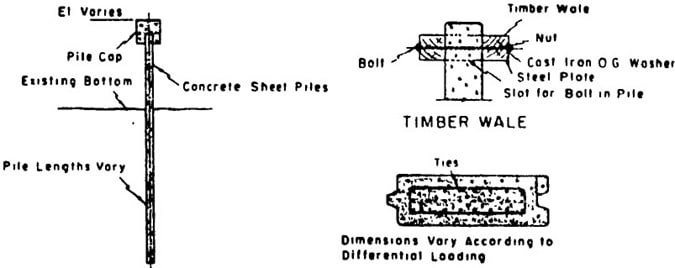 Prestressed Concrete Sheet Pile Groin