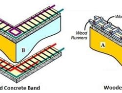 Horizontal Bands in Masonry Buildings – Types, Location, Design and Applications