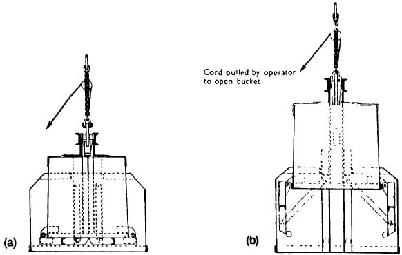 Underwater Concreting using the Skips Method