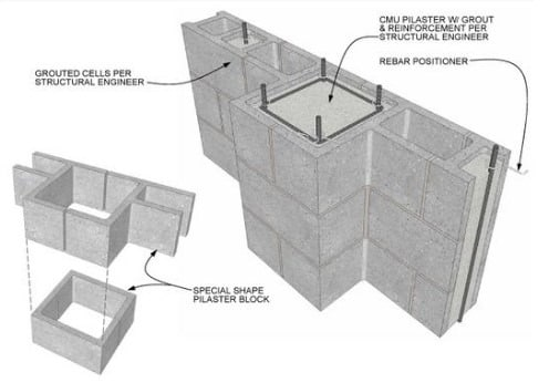 Masonry Pilaster Wall Design and Construction Details