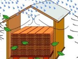 What is Seasoning of Timber? Various Methods of Seasoning of Timber