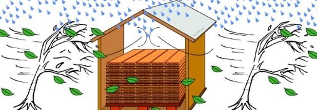 Air Seasoning of Timber