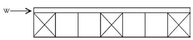 Schematic Bracing in Slab Formworks