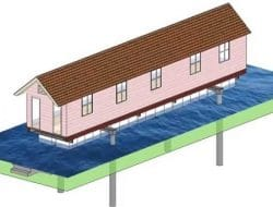 Buoyancy Rafts or Hollow Box Foundations or Floating Foundations in Building Construction