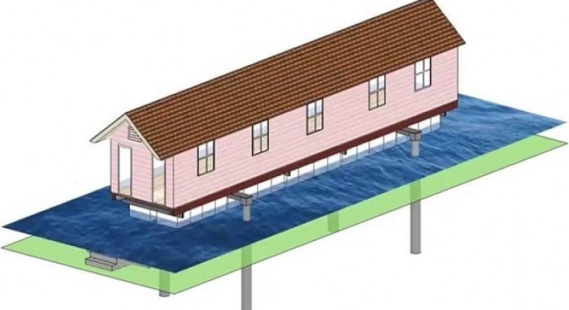 Design of Raft Foundations – Methods and Calculations