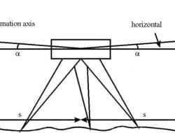 Special Surveying Instruments and their Uses in Civil Engineering Surveying