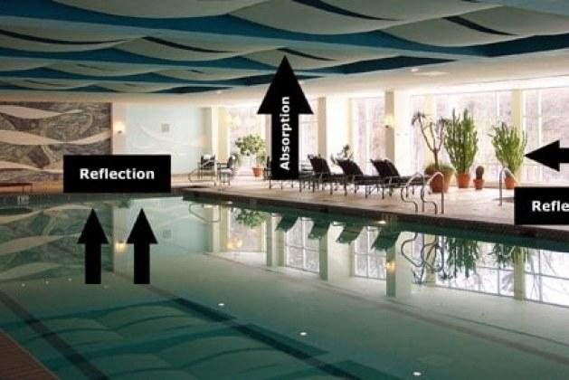 Construction Techniques For Noise Control In Building